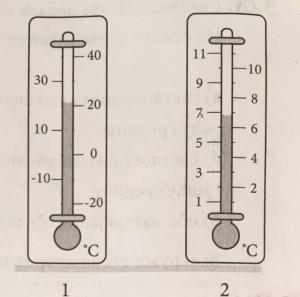 dva termometra