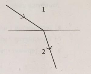 fizika 17