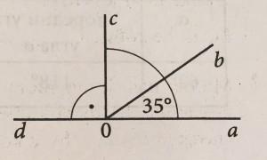 geometrija 2