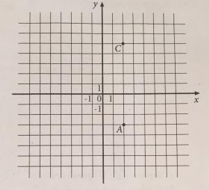 obrada podataka test matematika