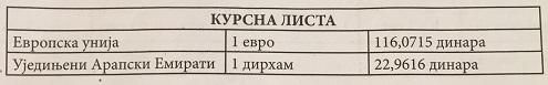 kursna lista