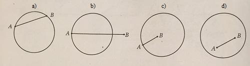 tetiva kruga