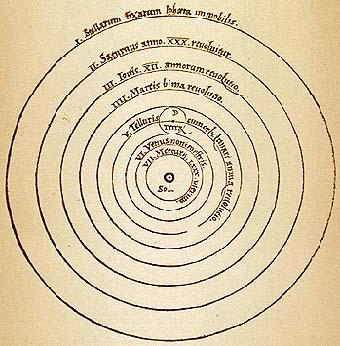 Kopernikov heliocentrični sistem