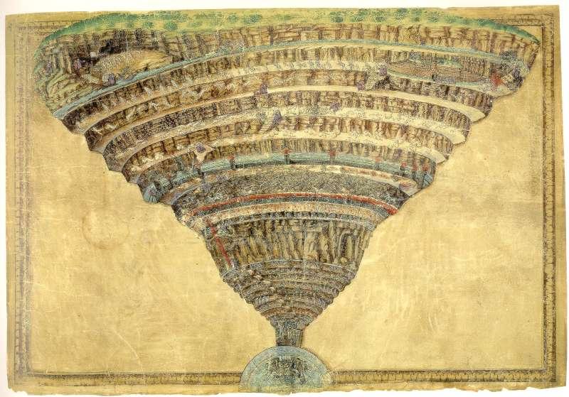 Sandro Boticeli Karma pakla 1490