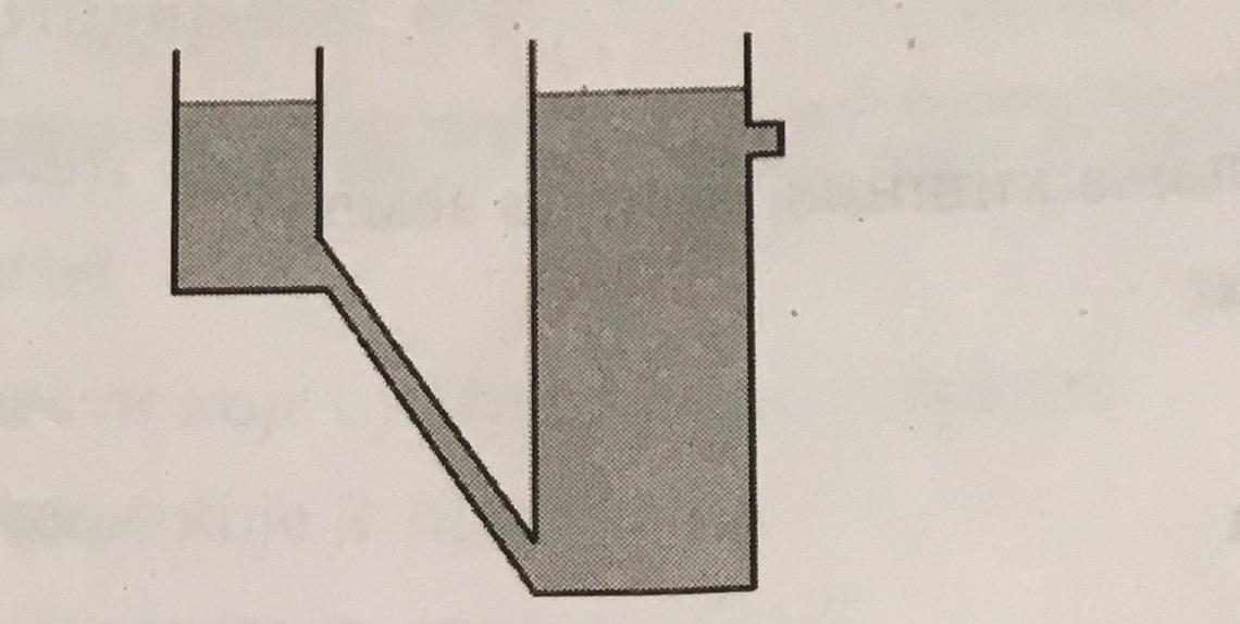 fizika sud voda