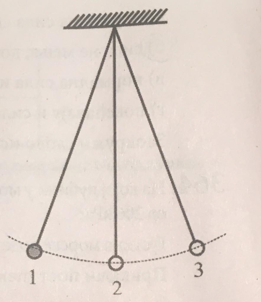 Matematičko klatno