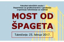 """Novi Sad: Takmičenje i radionica """"Most od špageta"""""""