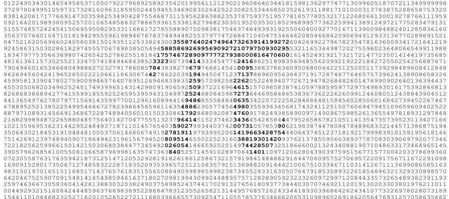 Svetski dan broja Pi