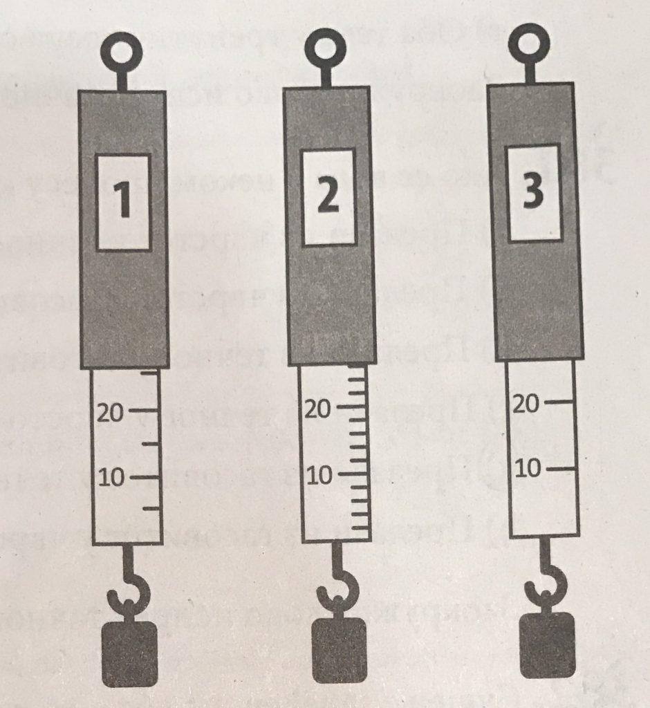 dinamometar fizika